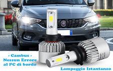 LAMPADE ANABBAGLIANTI H7 LED FIAT TIPO 2015+ ISTANTANEO 6000K CREE NO ERROR