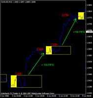 FOREX-BREAKOUT SYSTEM - New and Exclusive Candlestick Patterns- Mt4