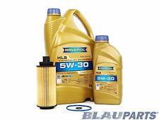 Chevy Colorado Oil Change Kit - 2016-17 - 2.8L Duramax Diesel - 5W30 dexos2®