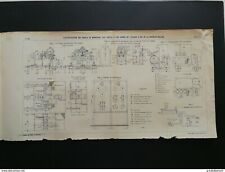 ANNALES PONTS et CHAUSSEES (Dept 17) Plan de manoeuvre des portes de la Rochelle