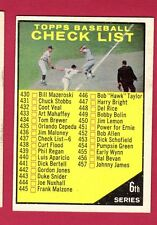 1961 TOPPS BB #437 B CHECKLIST/UNMARKED EX/EX+