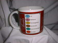 TRIVIAL PURSUIT Coffee Mug Game Categories Card Ceramic Vintage 1983 EUC ~VHTF!~