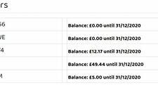 Train tickets voucher / credit £66.11 for UK rail journey redspottedhanky
