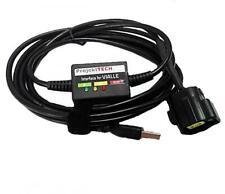 USB INTERFACE VIALLE LPi LPdi LPfi AUTOGAS CABLE DIAGNOSE