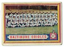 BALTIMORE ORIOLES ~ 1957 Team Card ~ FREE SHIPPING