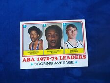 1973 TOPPS ABA SCORING LEADERS-EVINGS-MCGINNIS-ISSEL # 234