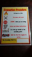 Childminder Fire Evacuation Procedure - A4 laminated poster -can be personalised