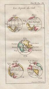 1739 Pluche Engraving of World Hemispheres