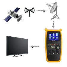 Satlink WS-6933 DVB-S2  FTA Digital Signal Finder Satellite Meter US Plug 1pcs