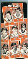 Baltimore Orioles 1974 Media Guide jhc