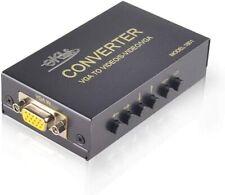 eKL VGA to AV Adapter Converter Box VGA Input Composite RCA S-Video VGA Output