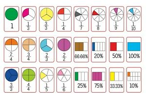 Fractions Flash Cards Percentages Kids Toddlers Preschool Early Learning  EYFS