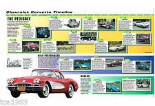 Chevy Corvette Timeline Historia Mini FOLLETO: L88, zl-1, Sting Ray , zr-1
