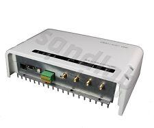 FEIG RFID UHF Long Range Reader ID ISC.LRU1002 EPC USB Ethernet