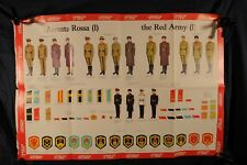 Poster Red (Soviet) Army Uniforms and Insignia(1) 1976 (393Oz)