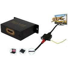 HDMI Surge Protector HDMI ESD protector Protection Against ESD / Power Surge