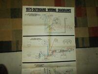 1975 johnson outboard motors 9 9hp 15hp 25hp 40hp w/alternator wiring  diagram