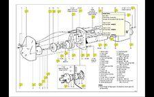Unidad de unidad Lineal Piloto Automático Raymarine 12v tipo 1 Motor N001 Repuestos Auto Piloto