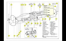 Raymarine Autopilot Linear Drive Unit 12v Type 1 Motor N001 Spares Auto Pilot