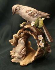 Home Interior Homco Collectibles Bird Figurines Masterpiece