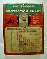 Vintage 1961 Texaco Oil Can Gas Cooling System Protection Chart Advertising Sign