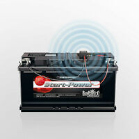 Battery Guard 6V 12V 24V Batterie Überwachung Pkw Motorrad Smartphone Wohnmobil