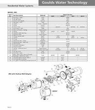 Goulds Jrd5Ltkit Jet Pump Repair Rebuild Kit