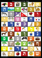 Hebrew Alphabet Chart : Hebrew Alphabet Poster