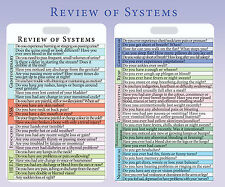 Review Of Organ Systems Lanyard Reference Card - Great for medical students