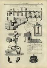 1883 Turbines Testing Apparatus Frankford Observer Loss Of Cimbria Catastrophe