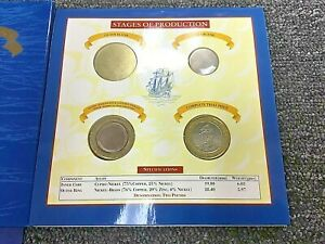 RARE 1994 Royal Mint Trial Strike BI-METAL £2, 4 STAGE Coin Pack LOW MINTAGE SET