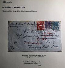 1936 Rijswijk Netherlands Airmail Cover To Tandjong Dutch East Indies