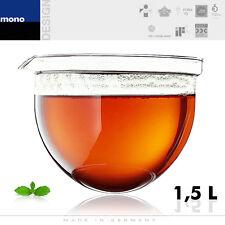 MONO - vidrio de reemplazo para teteras 1,5L