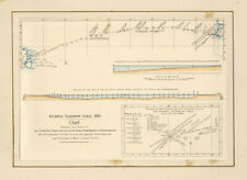 Atlantic Telegraph Cable 1865 - Map showing the route of the Cable line