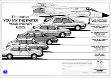 SAAB CAR RANGE AND VIGGEN JA37 RETRO A3 POSTER PRINT FROM CLASSIC 80'S ADVERT