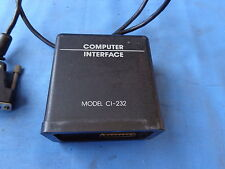 COMPUTER INTERFACE -  DATAPAQ Model C1-232