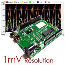 iCP12A - 1mV DAQduino (USB IO PWM,PC Oscilloscope & Data Logger in Arduino form)