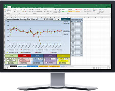 Call Center daily/weekly Volume and AHT forecasting tool, Excel spreadsheets