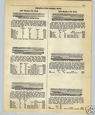 1952 PAPER AD Split Bamboo Fishing Rod Heddon The President Black Beauty ++