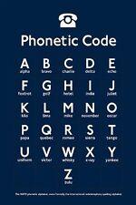 Phonétique code alphabet poster A2 t
