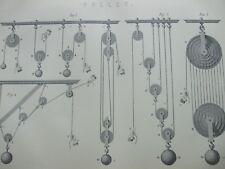 Antica Stampa C1870'S PULEGGIA Incisione Engineering Science opere edilizie