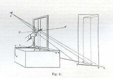 Description de l'Appareil de M. ROULLIET - 1844.Machine à Dessiner,Chambre Noire