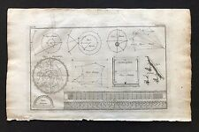 LIBRO ANTICO ORIGINALE STAMPA/Piastra 1772, la stampa, Planisphere Planet 1700 S