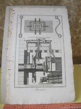 Vintage Print,MENNIER,Diderot Occupations,Machinery,c1770-80