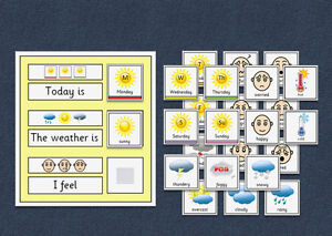 TODAY IS / THE WEATHER IS / I FEEL - Chart - Autism / Speech and Language / SEN