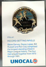 1980's L.A. DODGERS UNOCAL PIN (UNUSED) - RECORD-SETTING INFIELD