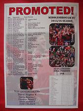 Middlesbrough FC Championship runners-up 2016 - souvenir print