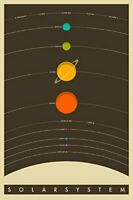 The Solar System Educational Space Poster Print (24X36)