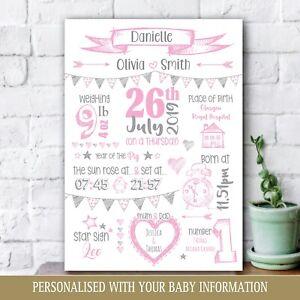 Personalised Birth Details Newborn Baby Picture, Girl Gift, Pink Nursery Art 40