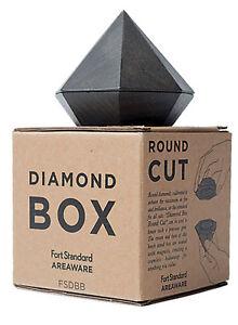 AREAWARE BOX